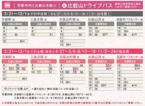 京都駅―延暦寺 時刻表