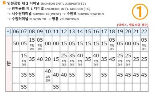 仁川空港→スウォン 時刻表1