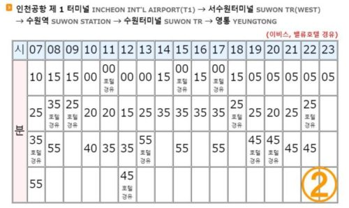 仁川空港→スウォン 時刻表2