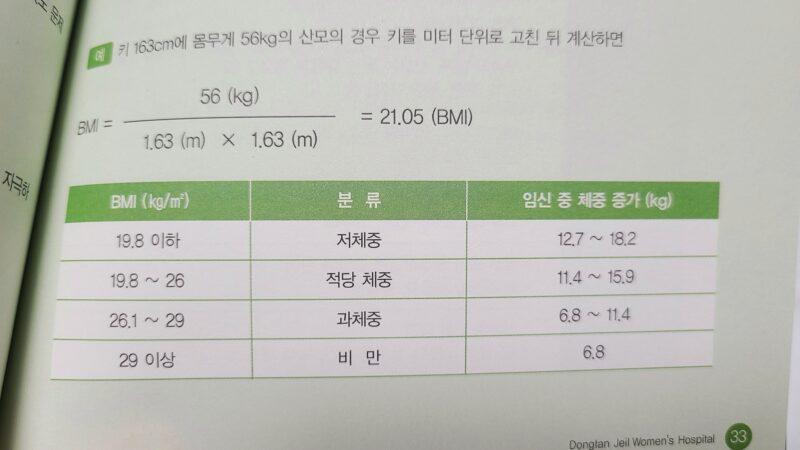韓国の妊婦 体重増加目安